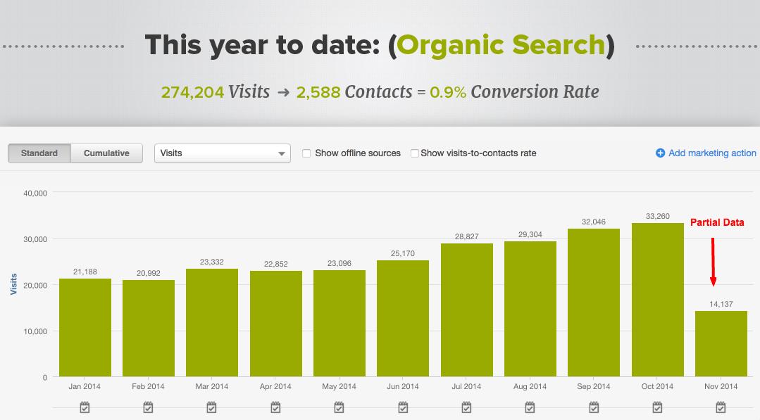 organic_traffic-chart-01