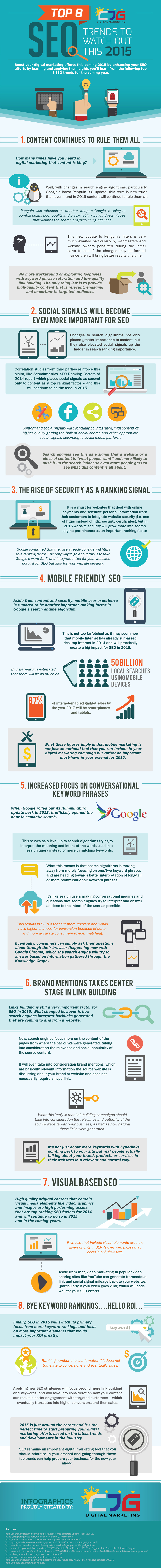Top-8-SEO-Trends-to-Watch-Out-this-2015