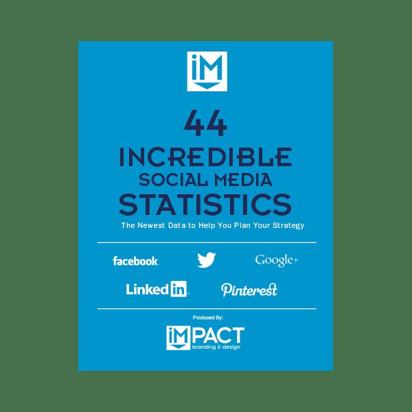 Inbound Marketing Ebook - 44 Incredible Social Media Stat