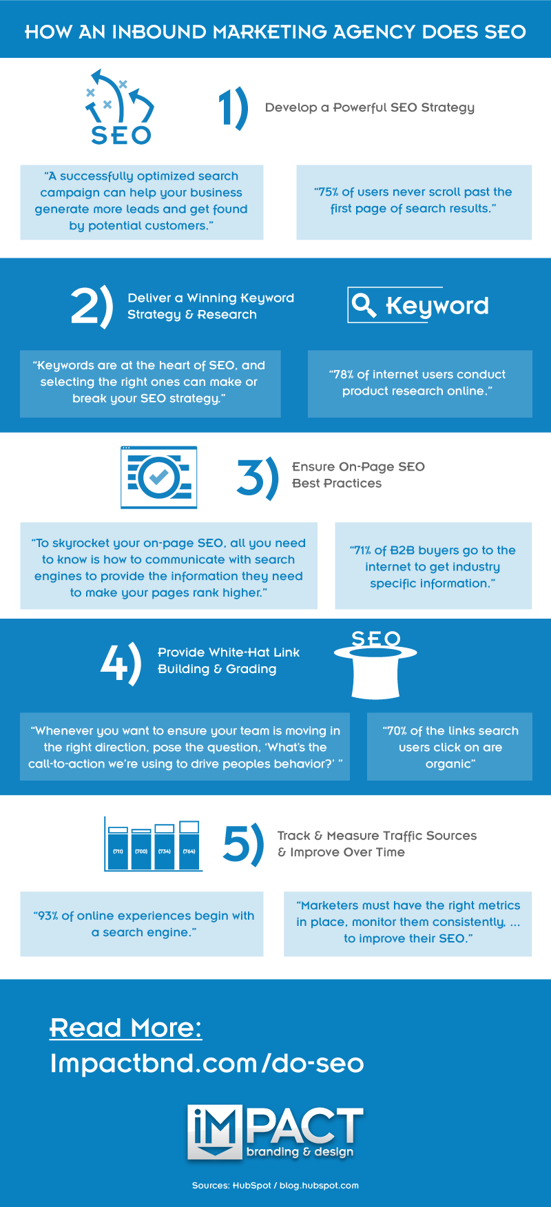 Search Engine Optimization Tips (Infographic)