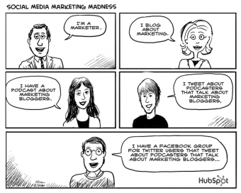 15-reasons-stats-why-social-media-marketing-is-essential-in-2013