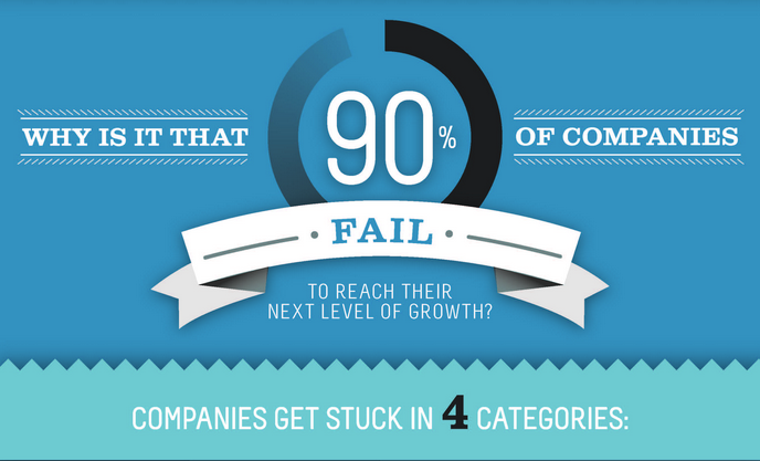 5 Steps for Successfully Growing Your Business [Infographic]