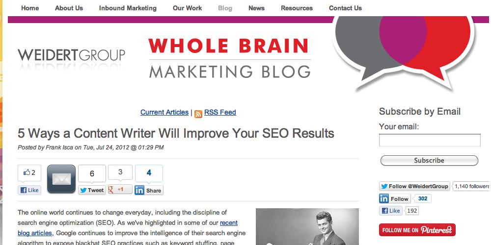 Weidert Inbound Marketing Blog