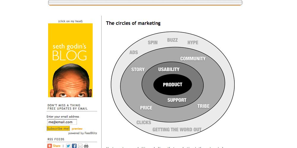 Seth Godin Inbound Marketing Blog