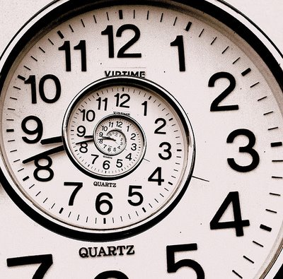 Inbound Marketing Investment: Budgeting Your Time and Resources