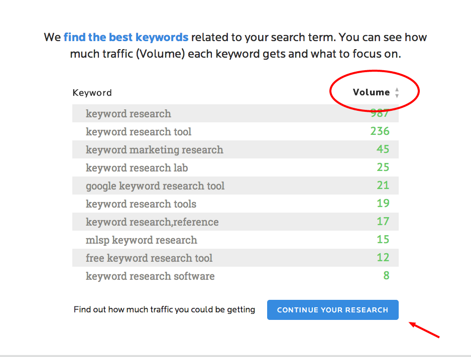 keyword-data-2