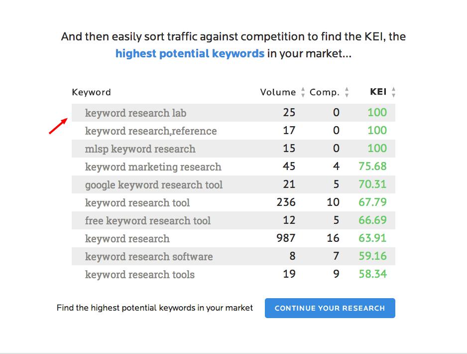 keyword-data-3