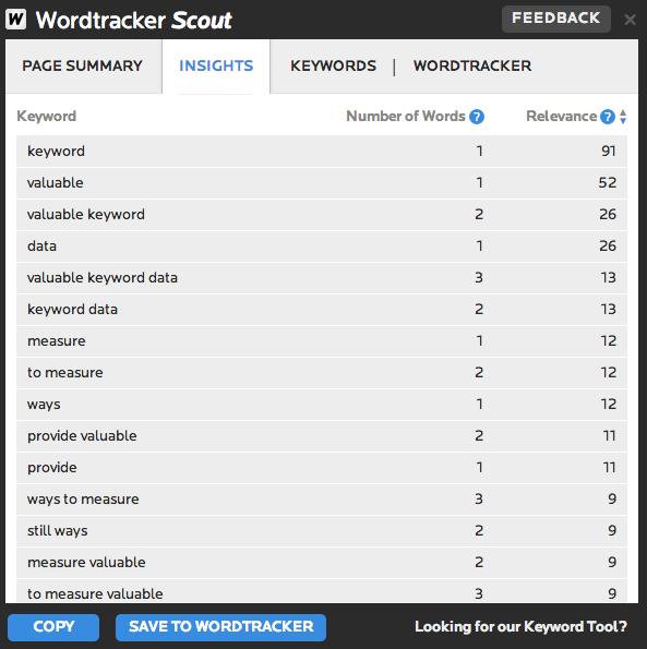 Image result for Wordtracker Scout screenshot