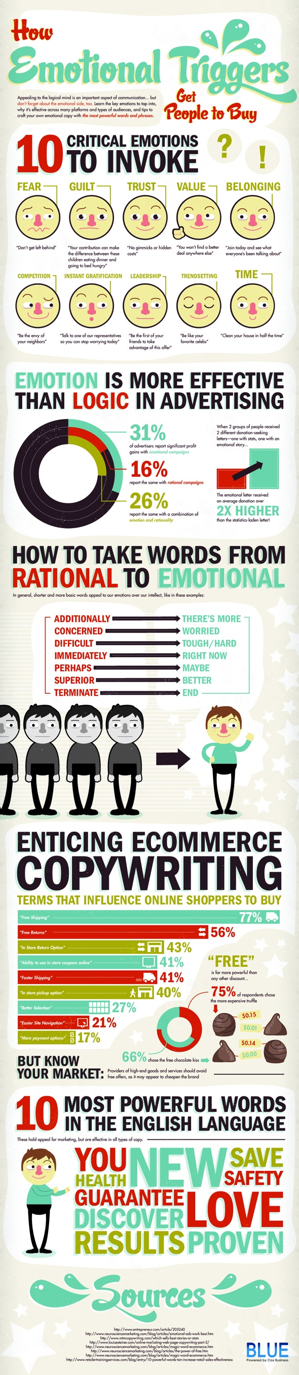 10-critical-emotional-triggers-your-website-copy-must-invoke-to-get-people-to-buy-from-you1-1.jpg