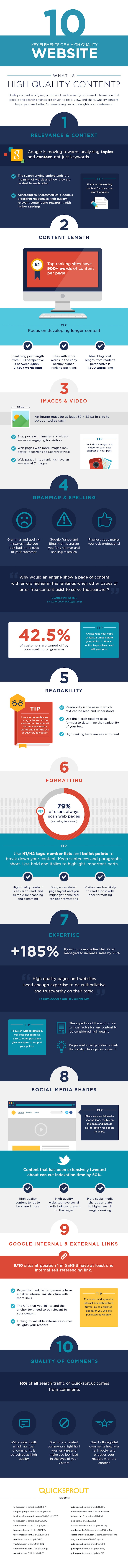 10-key-elements-of-a-high-quality-website-infographic