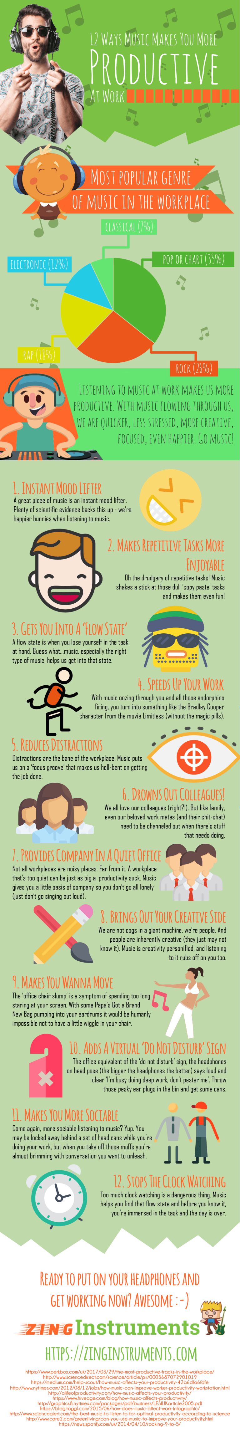 12-Ways-Music-Makes-You-More-Productive-At-Work