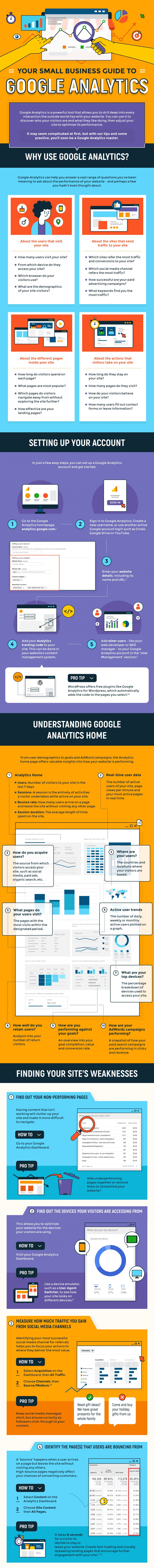 google-analytics-for-small-businesses