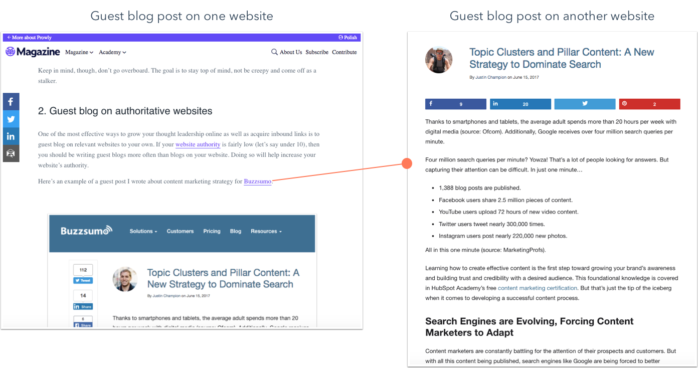 4 Tips for Creating a Truly Effective Guest Blogging Strategy in 2019