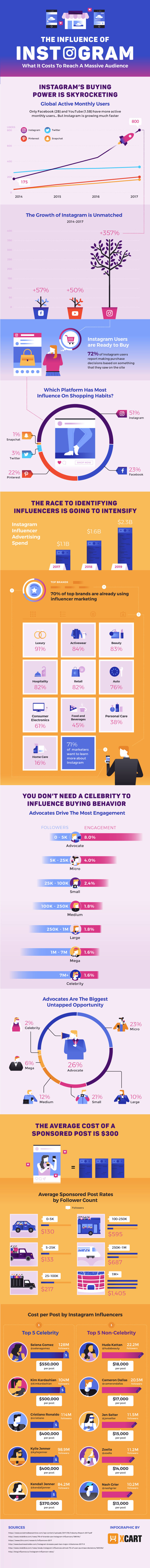 181011-infographic-influence-instagram-what-it-costs