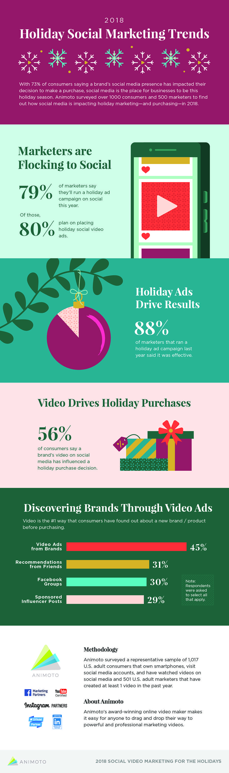 2018-holiday-marketing-trends-infographic-compressor