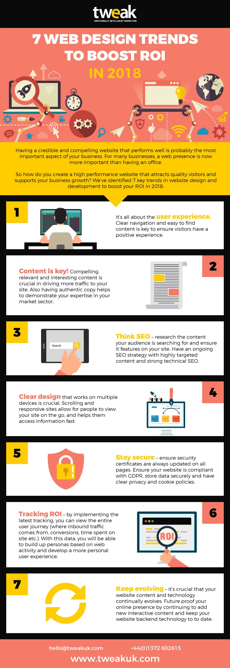 7 Web Design Trends to Boost ROI in 2018