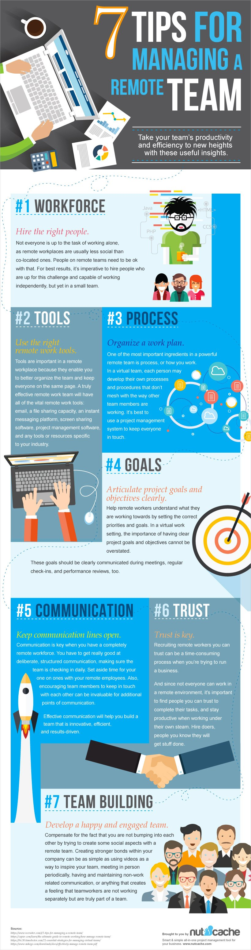 7 essential tips for managing a newly-remote team [Infographic]