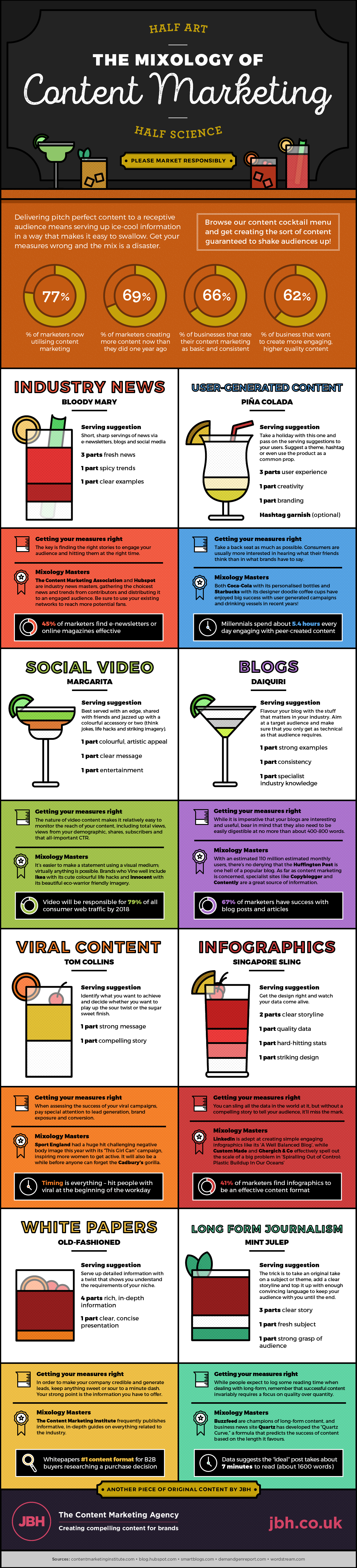 8_Tactics_for_Mixing_Up_Your_Content_Marketing_Strategy_.png