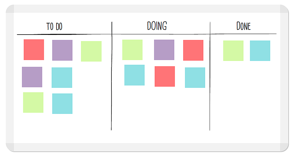 What is Agile Marketing (& How to Implement it Using the Scrum Methodology)