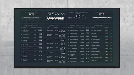 Blog Quality Metrics DB