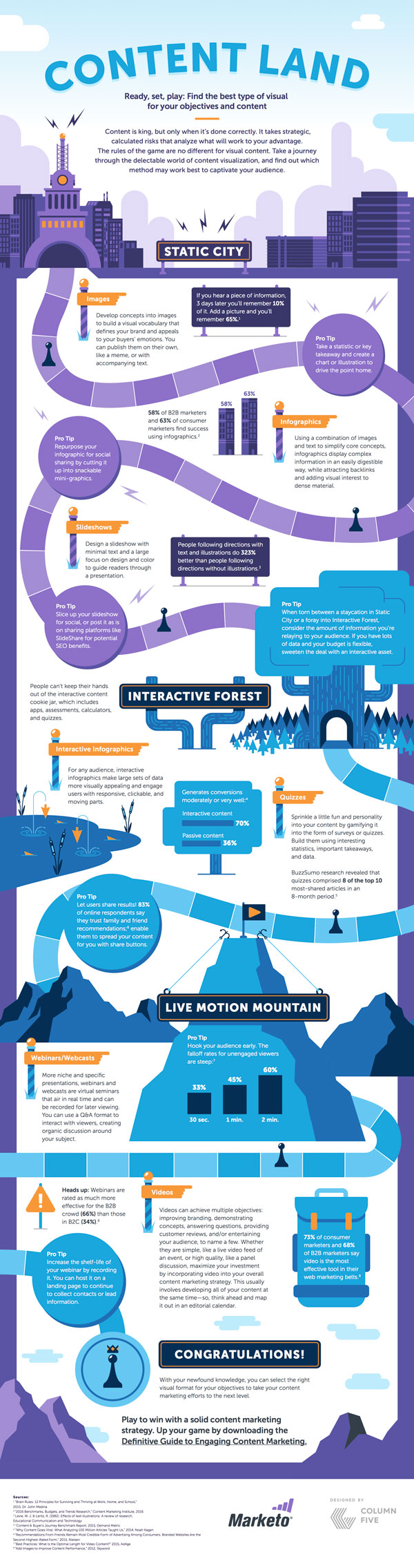 Content-Land-infographic