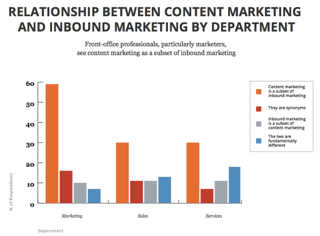 Content-vs-Inbound_what_is_content_marketing.png
