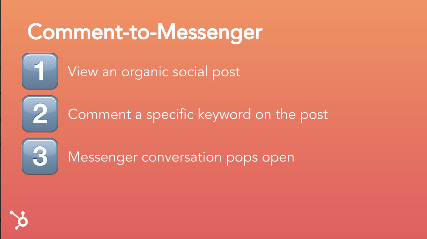 Facebook Messenger Lead Gen