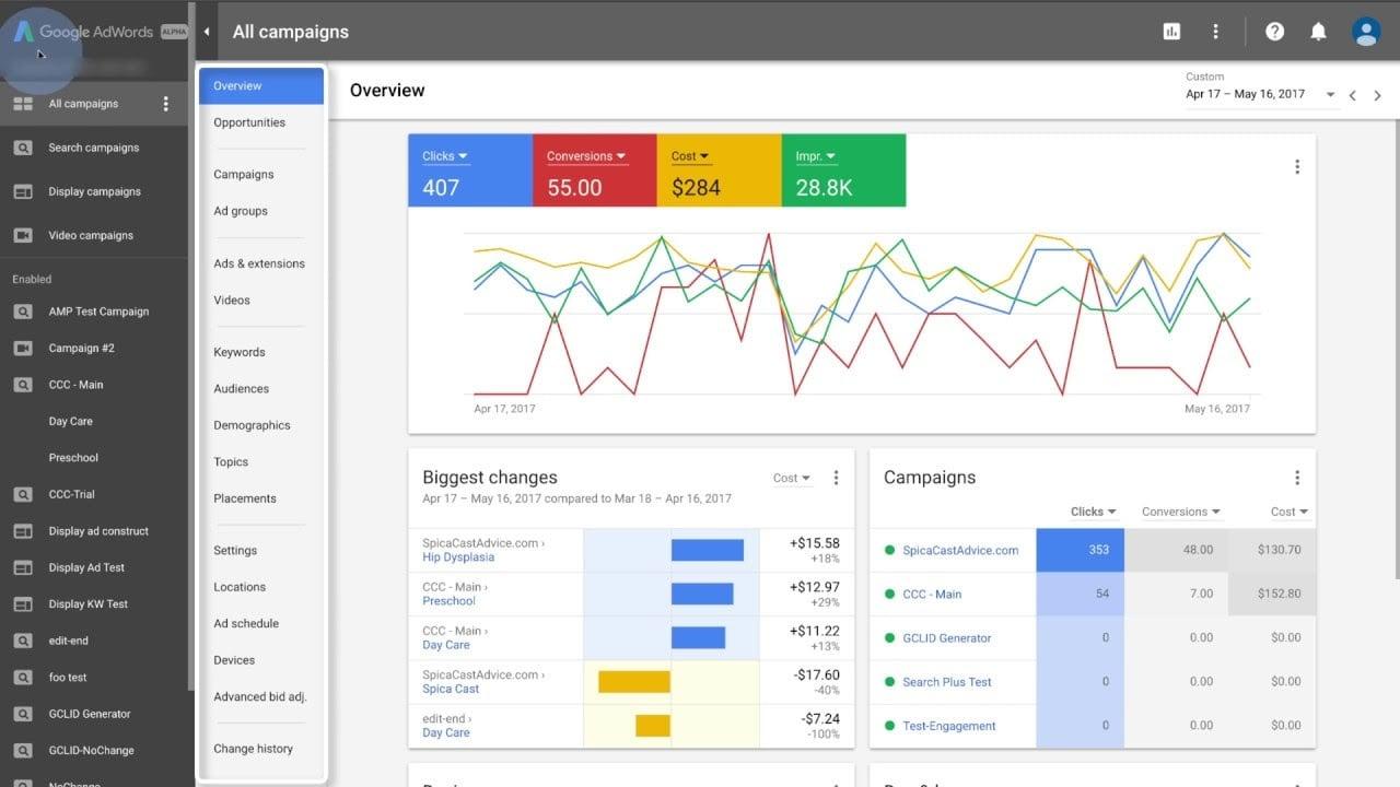 Google-ads-dashboard