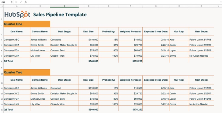 HubSpot-Sales-Pipeline-Example