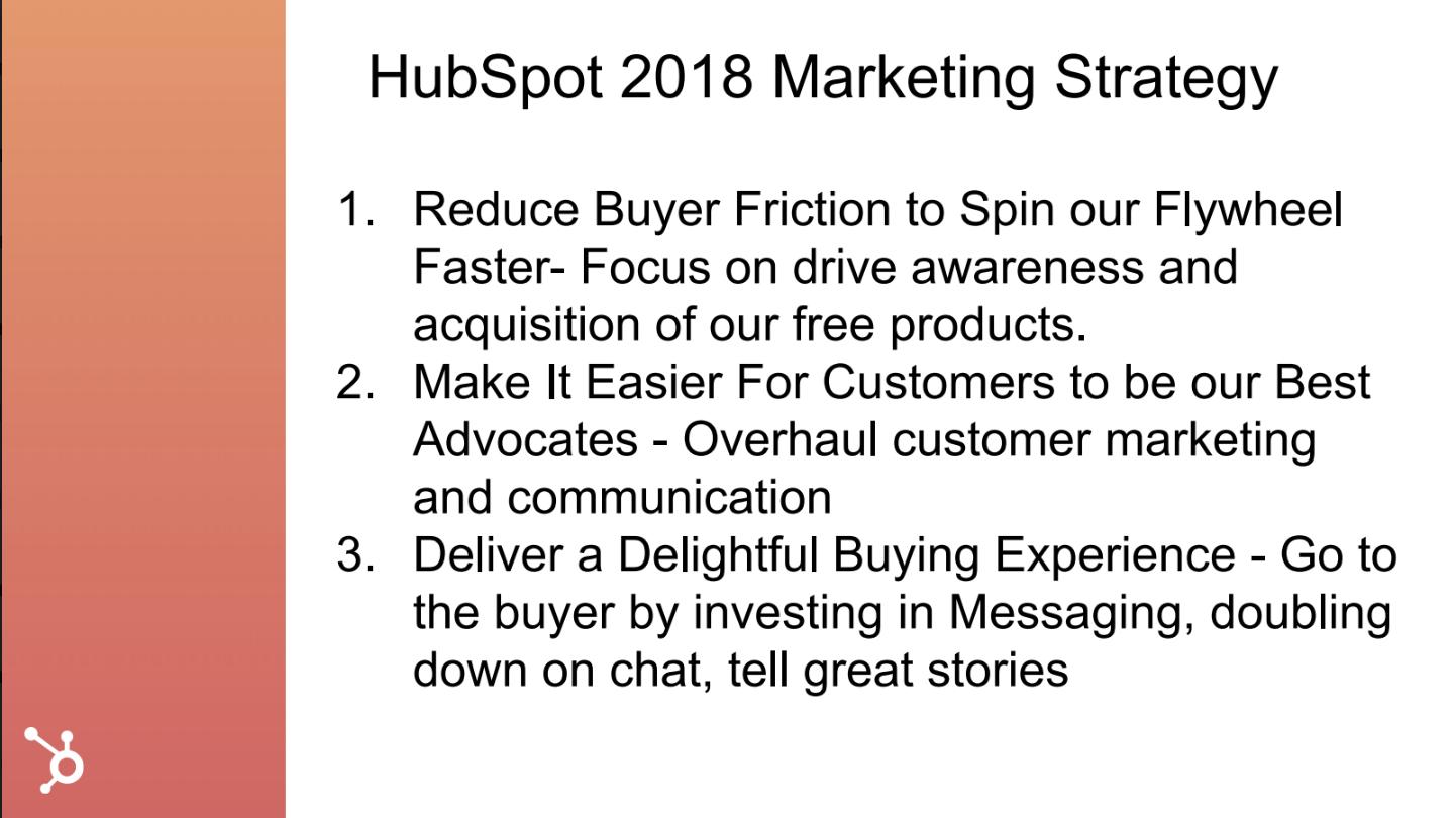 Hubspot 2018 marketing strategy