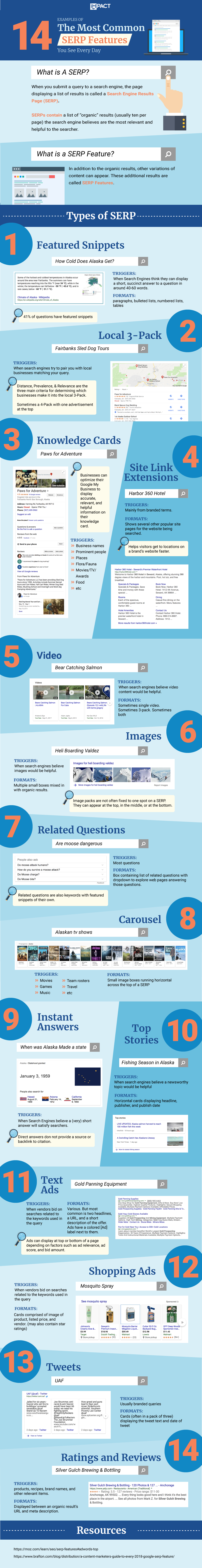common-SERP-features[infographic] (1)