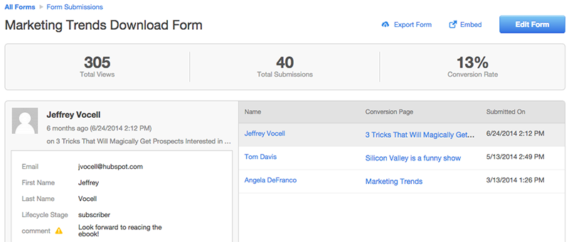 Form-Submission-Dashboard-2