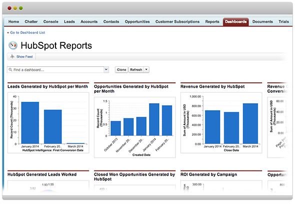 HS-Salesforce-reports-screenshot-1-1