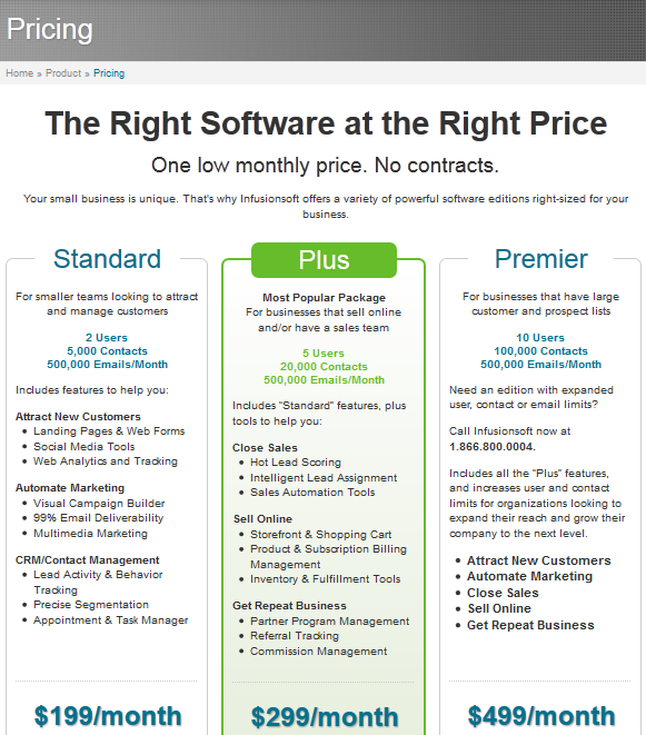 Infusionsoft Pricing/Cost