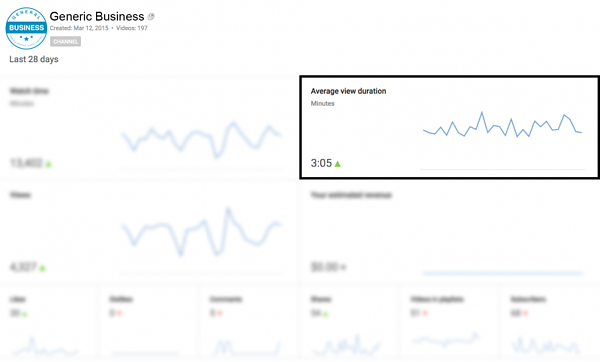 Where to find average view duration in YouTube Analytics