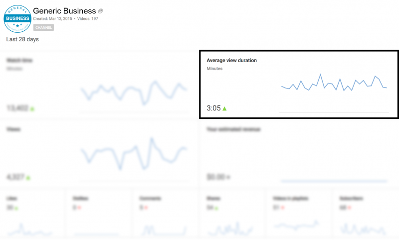 YouTube-Analytics-Average-View-Duration-e1490995939727