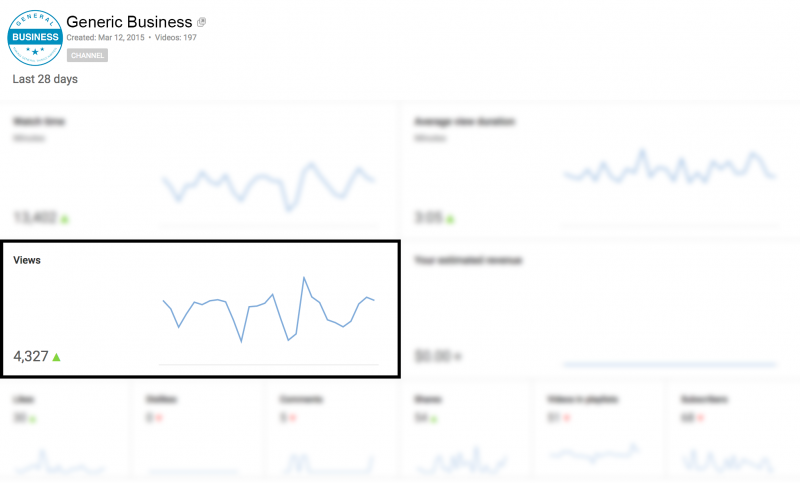 Where at find views in YouTube Analytics