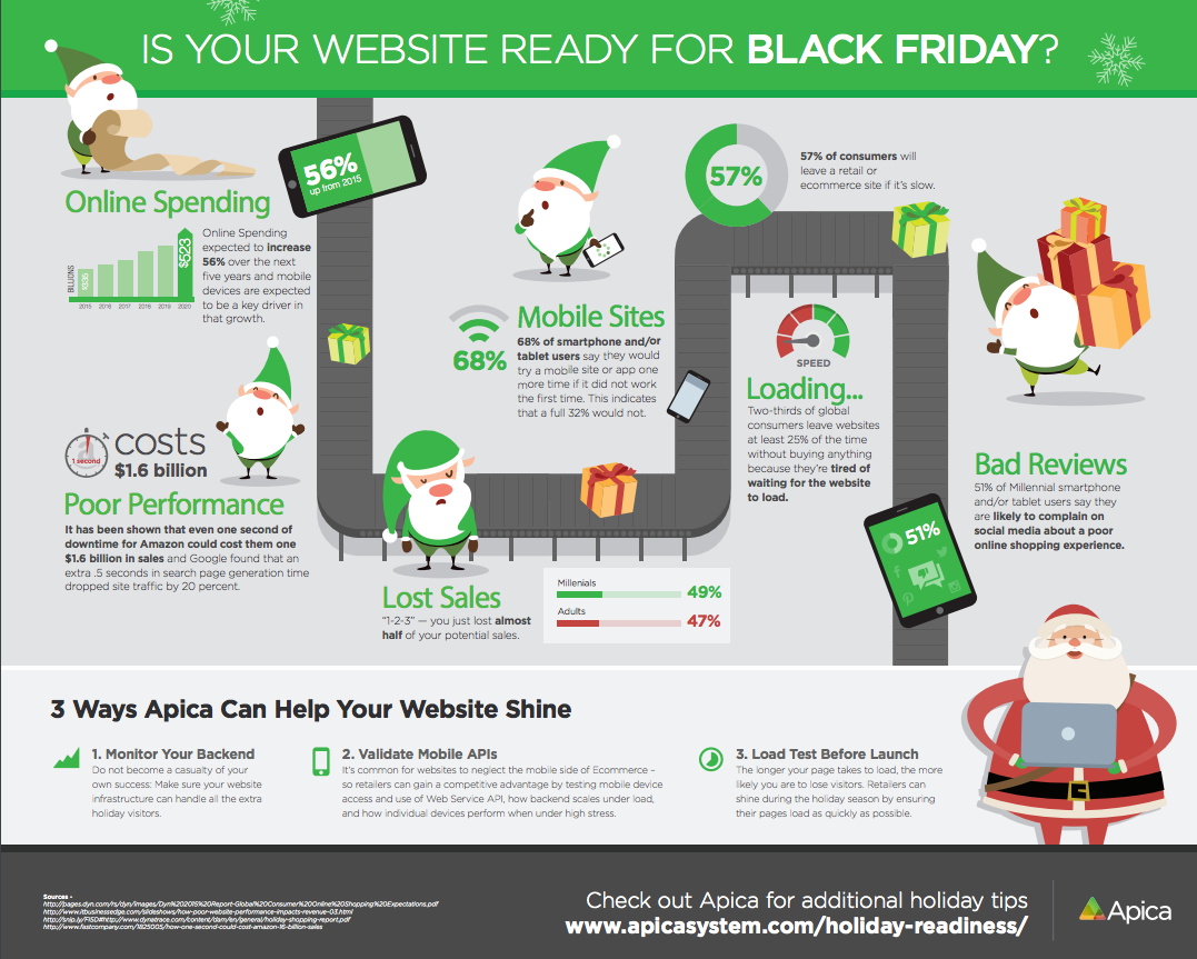 Is-your-website-black-friday-ready-infographic.png