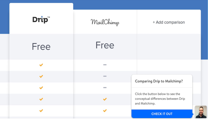 LeadPages Product Comparison Page