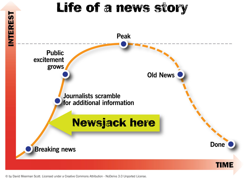 Life-of-a-news-story.jpg