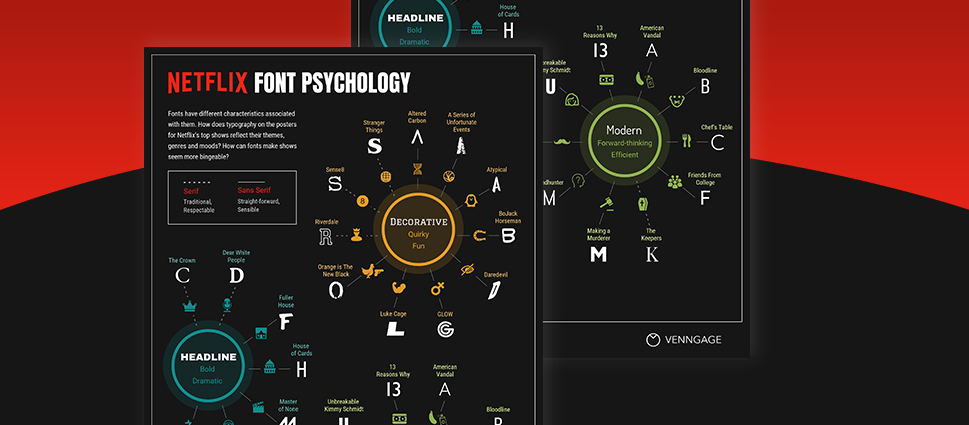 What Netflix can teach us about font psychology and branding [Infographic]