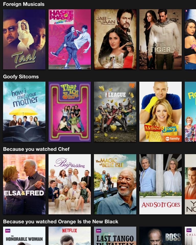 netflix marketing The timing of netflix and amazon india's aggressive marketing promotions across  different media channels has only made the battle more.