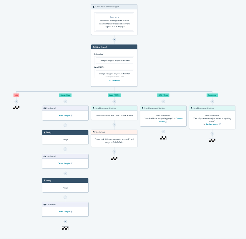 HubSpot quietly rolls out significant workflow update