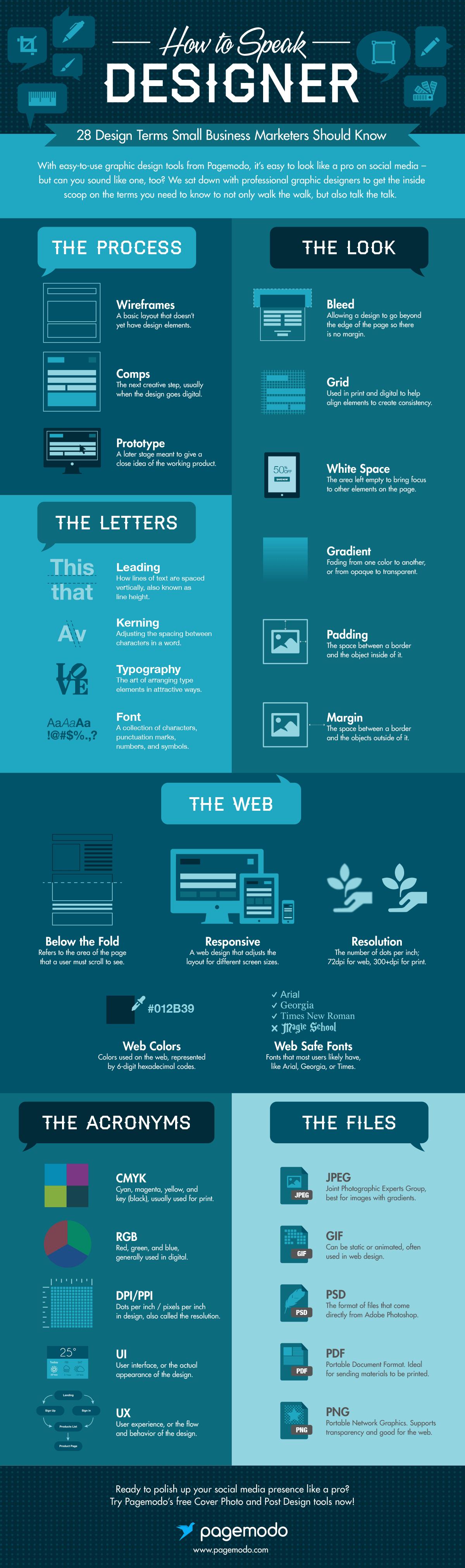 PageModo-How-to-Speak-Designer-Infographic.png