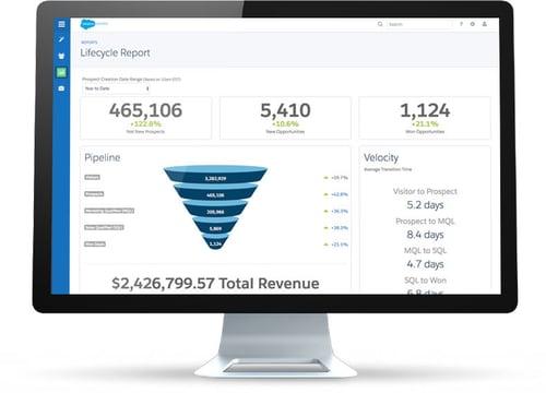Pardot by Salesforce | Marketo Alternatives