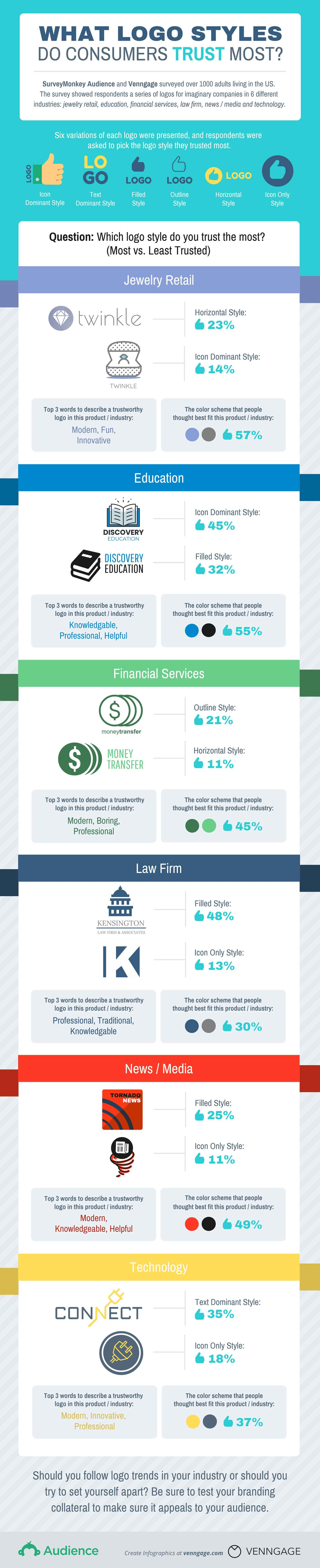 REV_LogoSurvey_Infographic-1
