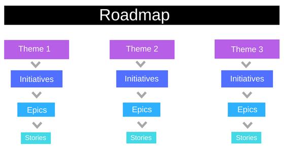 Roadmap (1).png