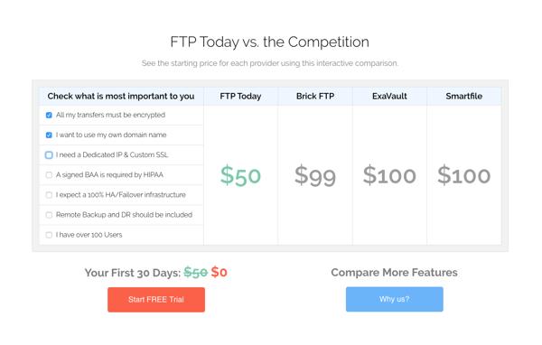 Sales-Enablement-Content-3-FTPToday.png