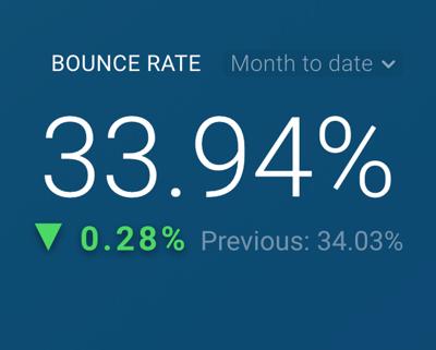 databox google analytics bounce rate