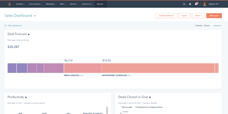 Sales Dashboard Screenshot